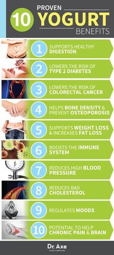 10 Proven Benefits of Probiotic Yogurt | Nutrition facts | Healthy Eating } Healthy lifestyle