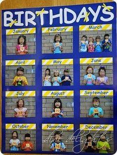Ideias para mural ou cartazes de aniversários na escola com fotos dos aniversariantes do cada mês com suas respectivas data...
