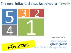The most influential vizzes of all time (#SXSW) by Tableau Software via slideshare