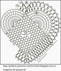 PATRONES - CROCHET - GANCHILLO - GRAFICOS: PUNTOS Y SUS GRAFICOS