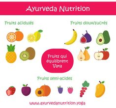 Here is a mini overview of what we can learn in my online course ayurvedanutrition … ayurveda Ayurveda Vata, Online Courses, Nutrition Fruits, Mini, Canning, Yoga, Lifestyle, Home Canning, Yoga Sayings