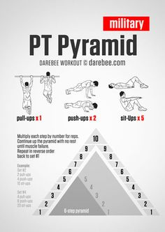 PT Pyramid Workout If you don't cancel the huge barbell lifts with adequate strategic device work, you'll end up looking strong but feeling broken. Balance strength and health with this method! 300 Workout, Gym Workout Tips, Spartan Workout, Militärisches Training, Body Weight Training, Fitness Workouts, Boxe Fitness, Calisthenics Workout Plan, Military Workout