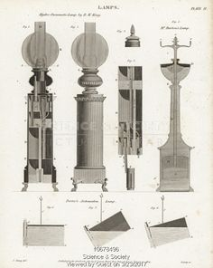Oil lamps, including hydro-pneumatic and automaton lamps.