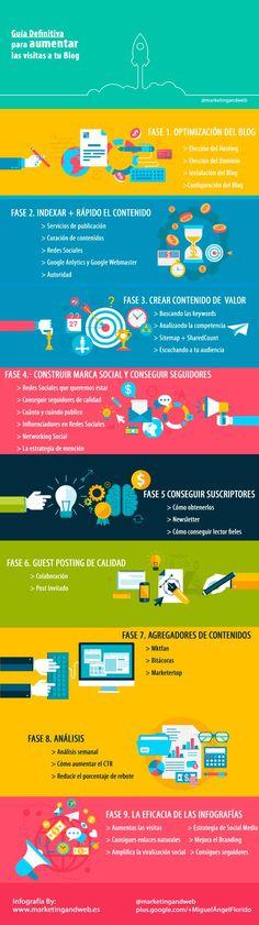 Una excelente infografía en español con numerosos consejos para lograr un importante incremento en el número de visitantes de nuestro blog.