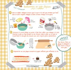 28 best ideas for cookies easy kids recipes for Cookie Dough Recipes, Homemade Cake Recipes, Easy Cookie Recipes, Kids Cooking Recipes, Fun Cooking, Easy Meals For Kids, Kids Meals, Cake Box Cookies, Sweet Cookies