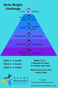 Grab your and challenge yourselves to this Pyramid Workout. Aim to complete this workout 5 days/week. Time yourself each day you complete this workout. For week complete the entire workout from top to bottom twice. Week complete 3 R Weight Loss Challenge, Workout Challenge, Pyramid Workout, Movement Fitness, Bicycle Kick, Jump Squats, Each Day