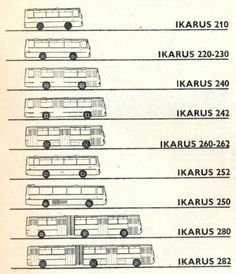 Ikarus típusok Busse, Hungary, Budapest, Cars And Motorcycles, Transportation, How To Get, Retro, Berlin, Presidents