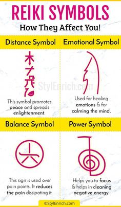 Reiki is a very popular healing technique, which is based on a unique principle. Let's see the interesting facts about reiki, reiki symbols and meanings. Reiki Meditation, Simbolos Do Reiki, Le Reiki, Reiki Room, Reiki Healer, Reiki Chakra, Kundalini Reiki, Meditation Symbols, Chakra Mantra