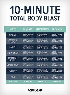 A total-body workout you can do in 10, 12, or 16 minutes.