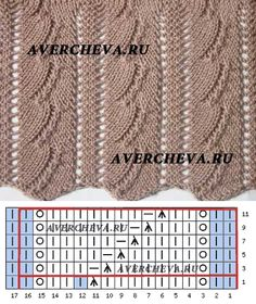 20 Ideas Crochet Lace Scarf Chart Ganchillo For 2020 - Diy Crafts - Hadido - Diy Crafts - moonfer Lace Knitting Stitches, Lace Knitting Patterns, Cable Knitting, Knitting Charts, Hand Knitting, Stitch Patterns, Crochet Lace Scarf, Crochet Socks, Crochet Baby