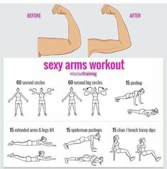 workout, exercise, fitness discovered by velvetcarnation Weight Loss Workout Plan, At Home Workout Plan, At Home Workouts, Fitness Workouts, Fitness Goals, Upper Arm Exercises, Arm Exercises Women, Tummy Exercises, Tone Arms Workout