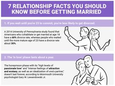 7 facts about relationships everybody should know before getting married