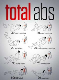 Total Abs &  Six Pack Abs Foods