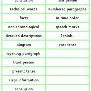 Non Chronological Report  Google Search  Writing