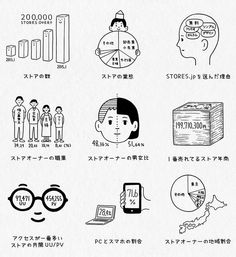 Illustration by Noritake really cute infographic Web Design, Graph Design, Design Art, Nail Design, Japanese Illustration, Simple Illustration, Graphic Illustration, Illustration Sketches, Photocollage