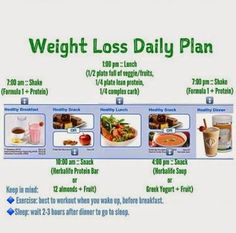 In order to get positive weight loss results, it's essential that you eat clean + follow the a proper nutritional meal plan. Follow your n...