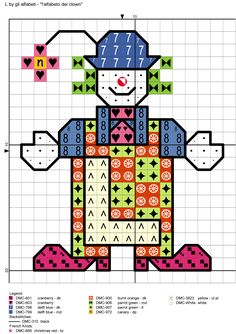 alfabeto dei clown L Alphabet And Numbers, Alphabet Letters, Number Patterns, Shes Amazing, Cross Stitch Alphabet, Plastic Canvas, Tree Branches, Art Pieces, Abcs