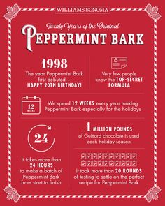 Peppermint Bark is Back — And This Year, There's a Chance to Win in Every Tin! Guittard Chocolate, Happy 20th Birthday, Peppermint Bark, Diy Christmas Ornaments, Instagram Shop, Williams Sonoma, Food And Drink, Treats, The Originals