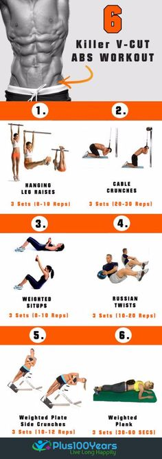 Killer V-CUT ABS Workout !   Whether you want to call them, #v-cut #abs, v shaped abs or #sex lines, girls go crazy over them. It's that lower ab region that is eye catching that most guys struggle to get.