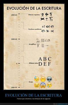 Evolución de la escritura - Parece que volvemos a los tiempos de los egipcios