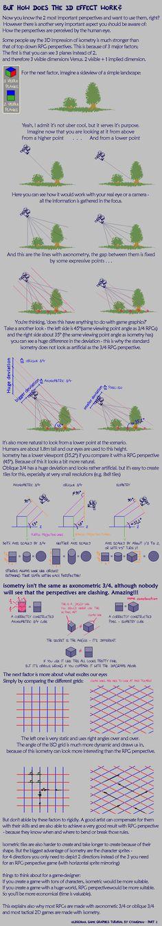 Pixel Art Tutorial 2 - The 3D Effect by Cyangmou.deviantart.com on @deviantART