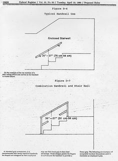 Best Pin By Avvi R On Anatomy Of Stairs Interior Stair 400 x 300