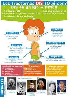Infografía sobre algunos trastornos llamados DIS: Dislexia, disgrafia, disfasia, dispraxia entre otros.