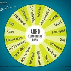P begran Frn grdagens frelsning ls mer p facebook adhd mrshyper kombineradform Dela grna men glm inte ange kllanmrshyper Adhd Help, Add Adhd, Learning Support, Adhd And Autism, Aspergers, Occupational Therapy, Social Work, Problem Solving, Good To Know