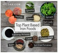 Top Plant Based Iron Foods