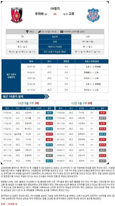 [축구]★토정비결★  10일 우라와 vs 고후