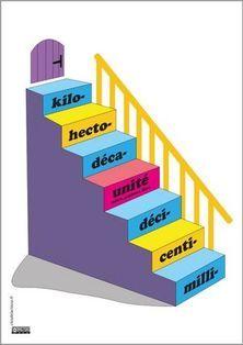L'escalier : un tableau de conversion moderne