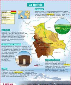 Fiche exposés : La Bolivie
