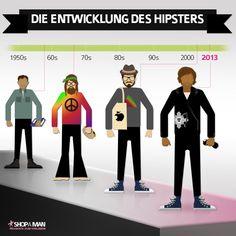 Der Hipster-Style: Die Rücker der Hipster… http://www.shopaman.de/blog/insider/hipster-style