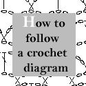 How to Follow a Crochet Diagram (be sure to go to 2nd and 3rd pages) On My Picot at http://www.mypicot.com/beta/follow_crochet_diagram.html