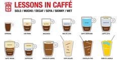 So many coffee's to choose from - come try them all @vidaecaffe. #coffee #lifeandcoffee #vidaecaffe