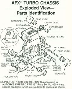 Identifications: HO Scale Slot Car Chassis: Aurora AFX Tomy Lighted Turbo