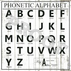 Phonetic Alphabet Chart {Restoration Hardware Inspired} - Blissfully Ever After