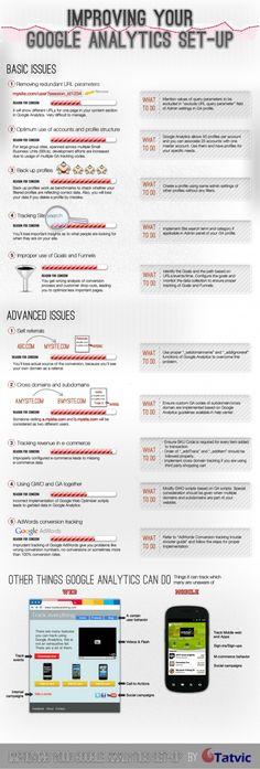 Improving You Google Analytics Set-Up