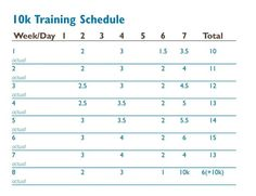 10k training schedule - time to get serious about my running again.