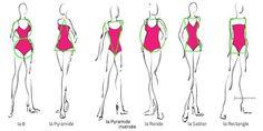 Comment choisir son maillot de bain en fonction de sa morphologie