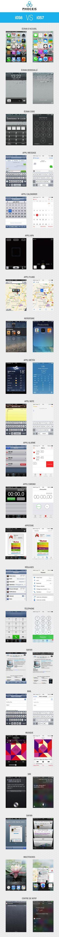iOS 6 VS iOS7