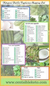 Vegetarian Keto Diet For Beginners Vegetarian Keto Diet Vegetarian