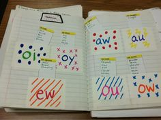 Phonics pockets in word study notebooks