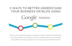 I like the blue line with the circles -- something for a graph? Inbound Marketing, Business Marketing, Business Tips, Social Media Analytics, Social Media Marketing, Digital Marketing, Set Up Google Analytics, Social Media Measurement, Understanding Yourself