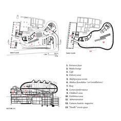 kunsthaus graz by peter cook