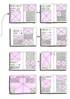 Layout Buku Keren : layout, keren, Layout, Ideas, Layout,, Editorial, Design,