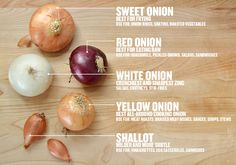 Here's a guide to what onion to use when.