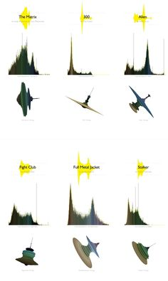 Data Visualization - Kantar Information Is Beautiful Awards