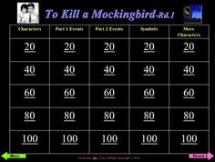 94 Best To Kill a Mockingbird Unit images in 2018 | To kill a