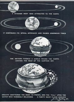 A New Theory of the Flood: How it Might Repeat Itself 1925